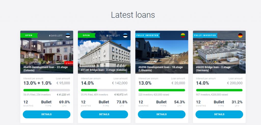 Latest Loans On P2P Platform EstateGuru